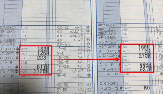 γ-GTP1100からの生還!