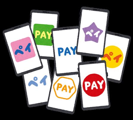 Smartphone app pay ranritsu